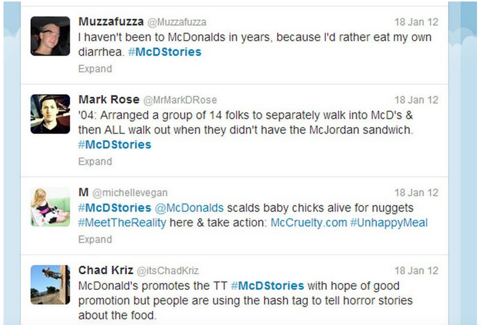 McDonalds Twitter Campaign Gone Wrong